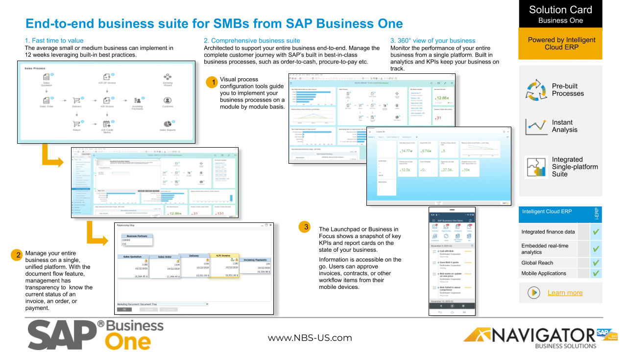 Business One Solution Card