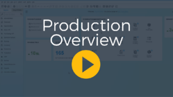 Business One Video Production Overview