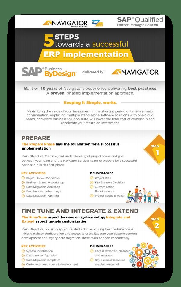 5 Steps toward a successfull ERP Implementation Thumbnail-min