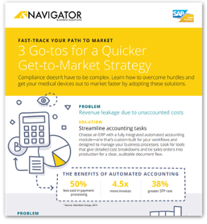 3 Go-tos for a Quicker Get-to-Market Strategy