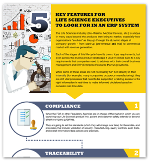 5 Key Features for Life Science Executives to look for