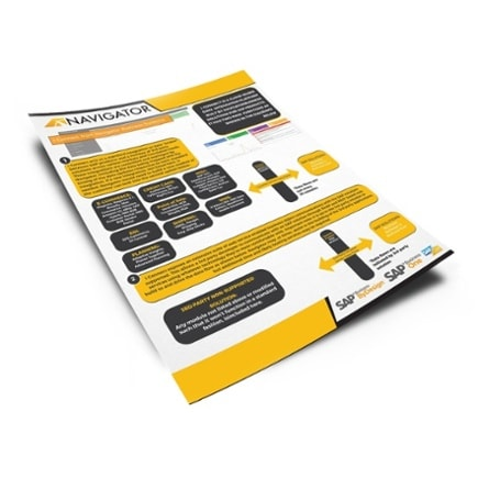 iConnect for SAP Business ByDesign