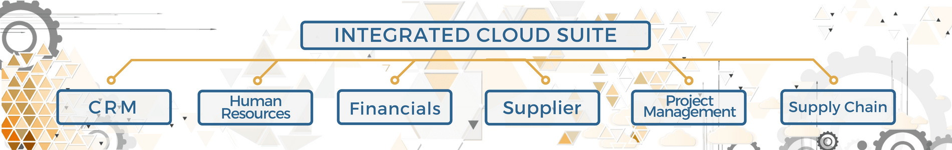 Integrated Cloud Suite