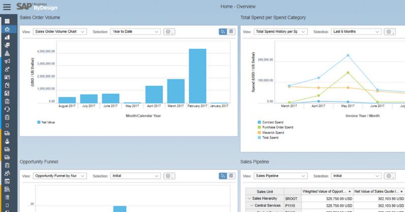 ByDesign Project Management Screenshot