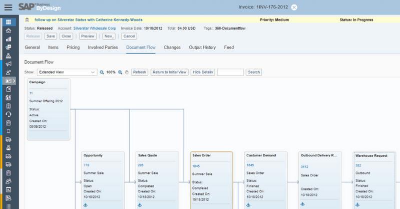 ByDesign Dashboard Screenshot