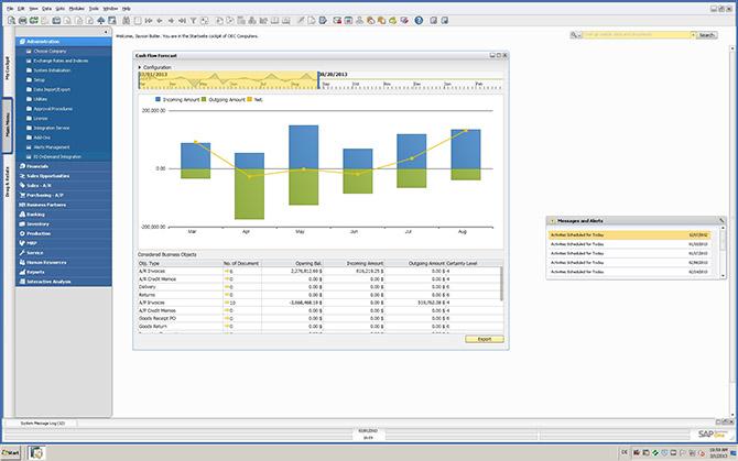 SAP Business